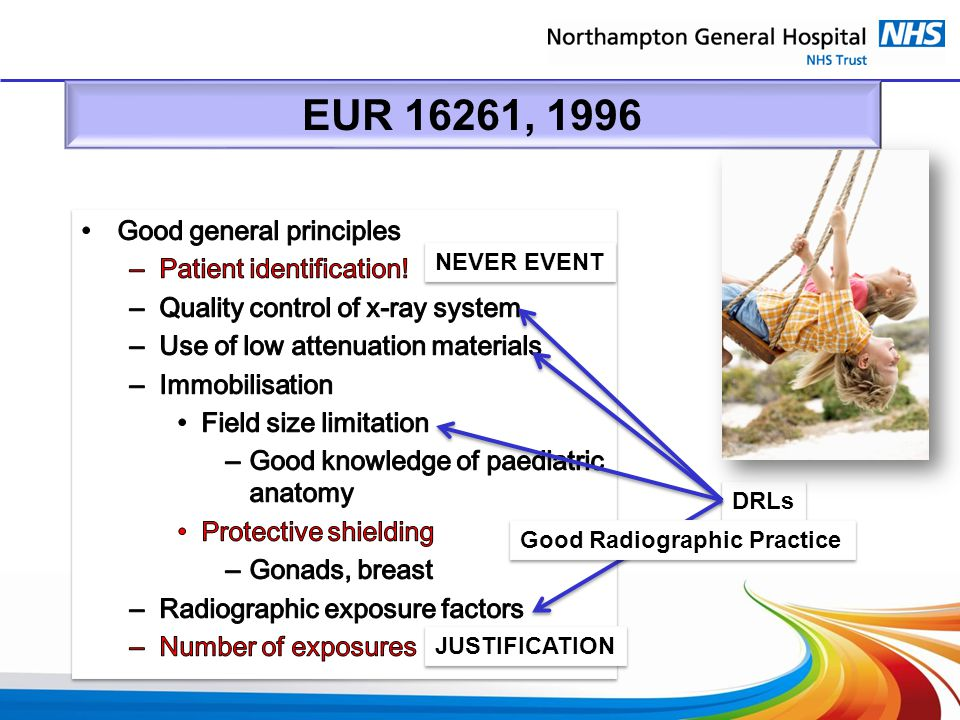 EUR 16261, 1996 Good general principles Patient identification!