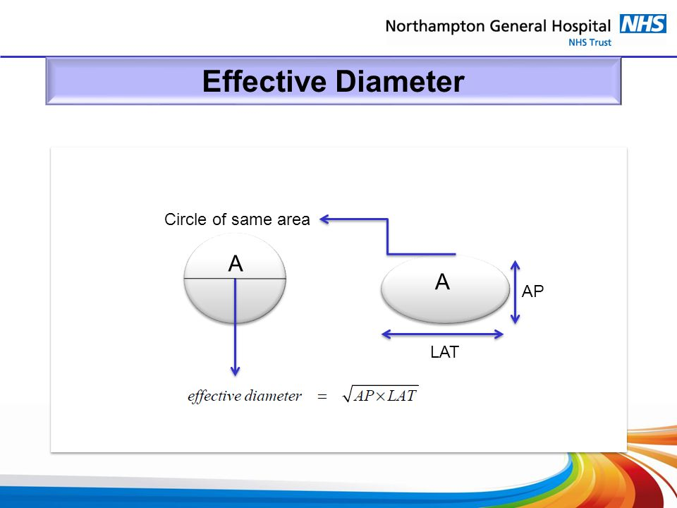 Effective Diameter Circle of same area A A AP LAT