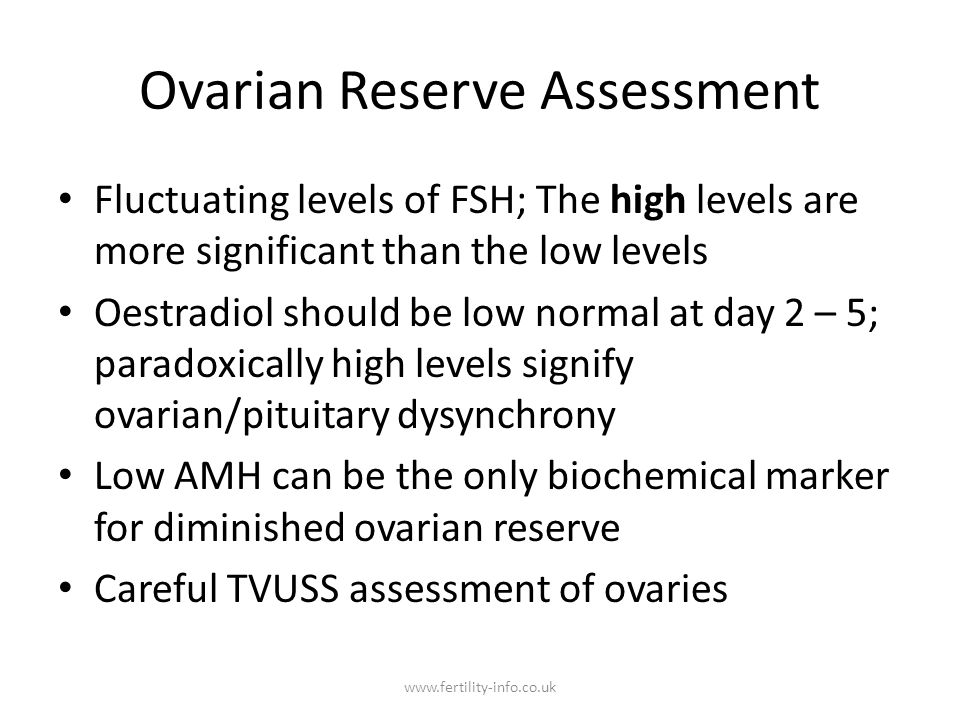 Ovarian Reserve Assessment