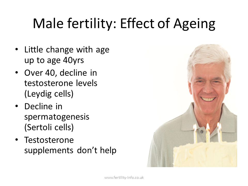 Male fertility: Effect of Ageing
