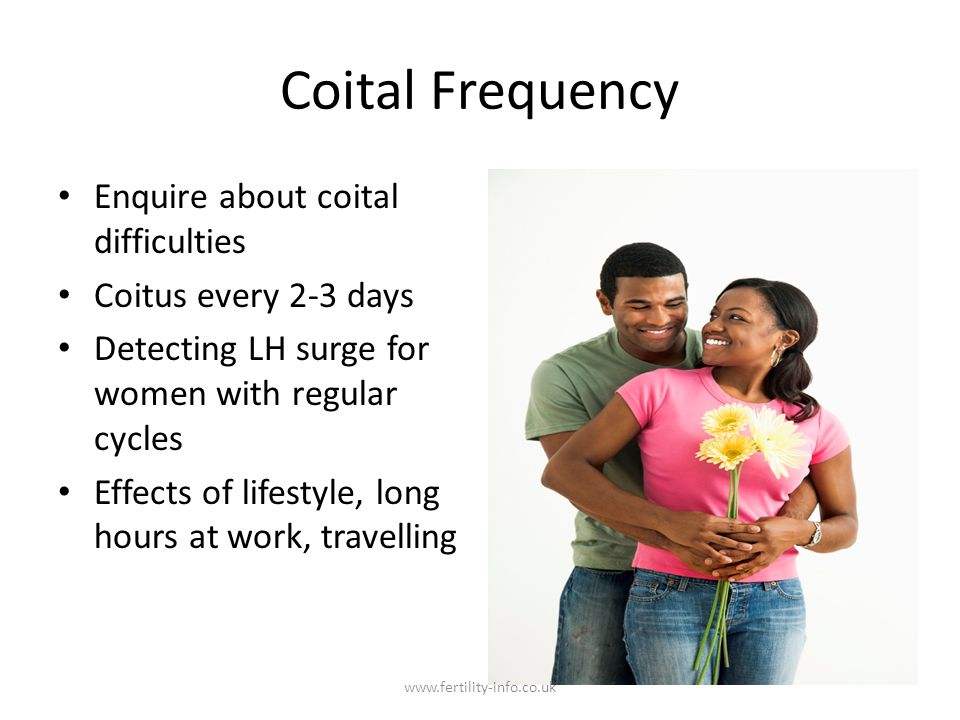 Coital Frequency Enquire about coital difficulties