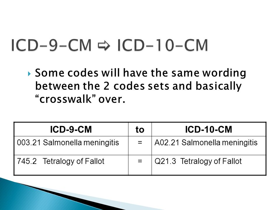 ICD-9-CM  ICD-10-CM Some codes will have the same wording between the 2 codes sets and basically crosswalk over.