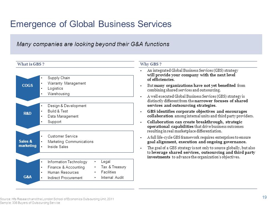 Emergence of Global Business Services
