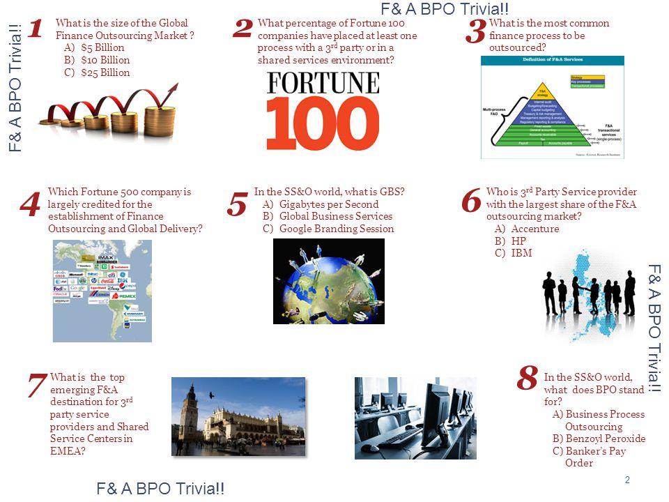 1 2 3 4 5 6 7 8 F& A BPO Trivia!! F& A BPO Trivia!! F& A BPO Trivia!!