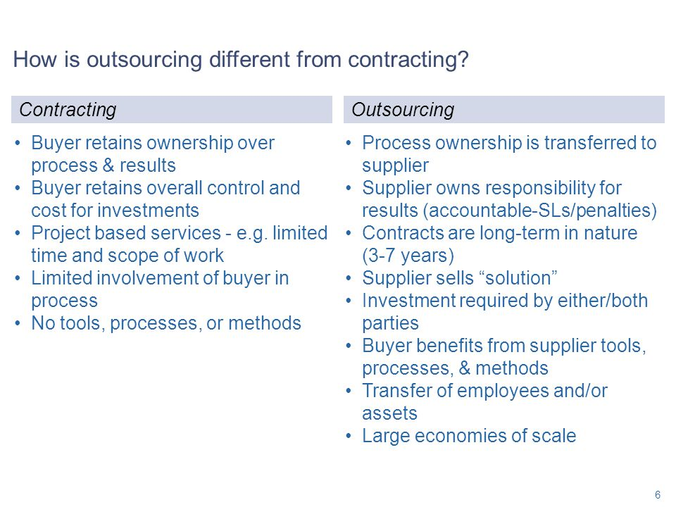 How is outsourcing different from contracting