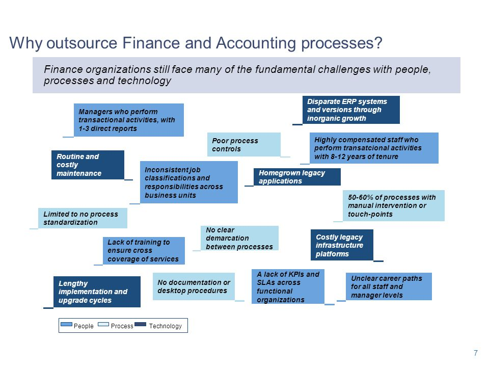 Why outsource Finance and Accounting processes