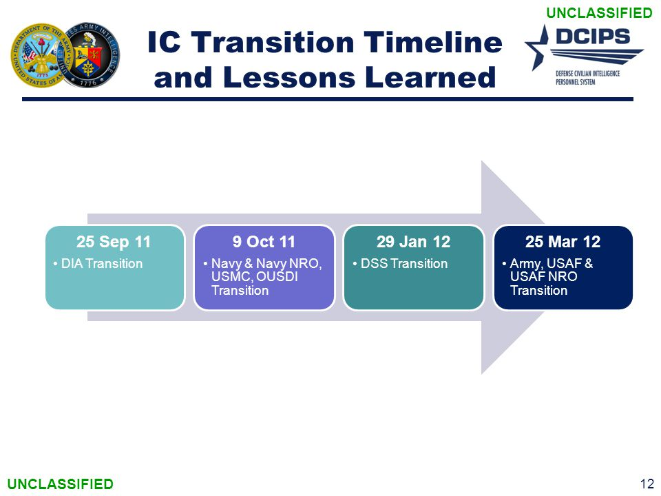 IC Transition Timeline and Lessons Learned