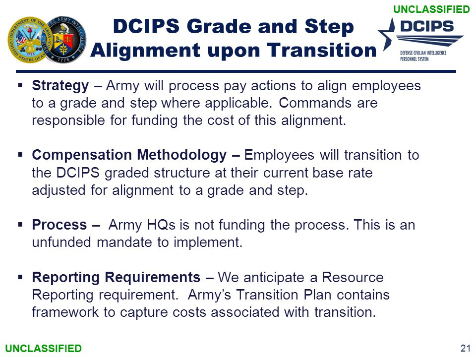 DCIPS Grade and Step Alignment upon Transition