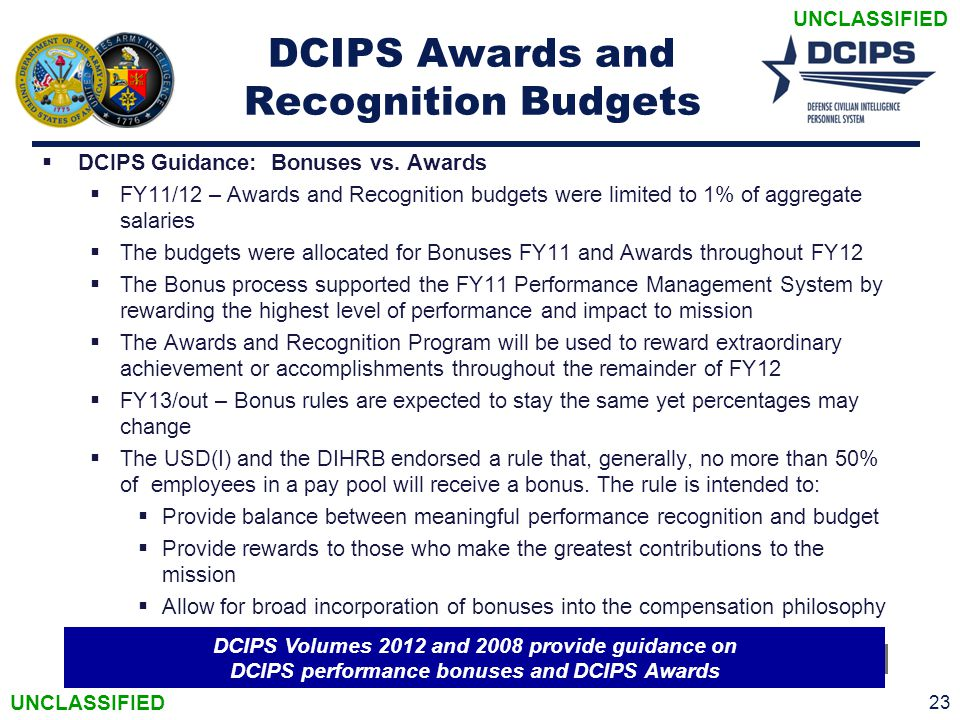 DCIPS Awards and Recognition Budgets
