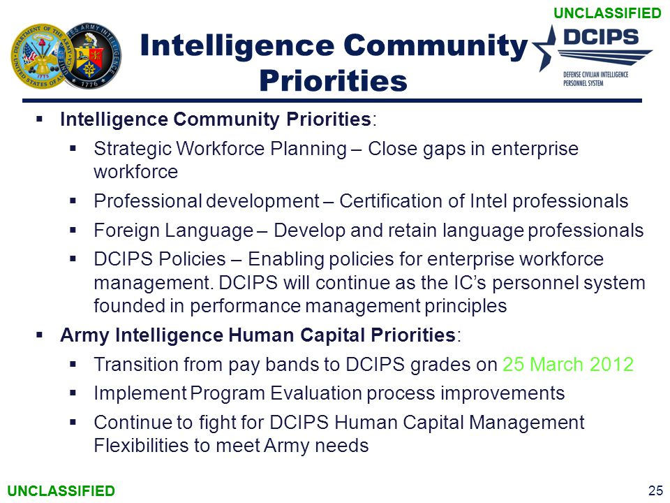 Intelligence Community Priorities