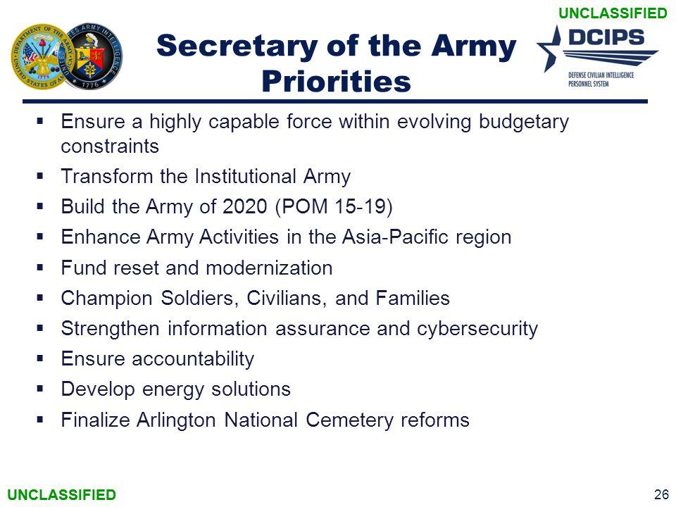 Secretary of the Army Priorities