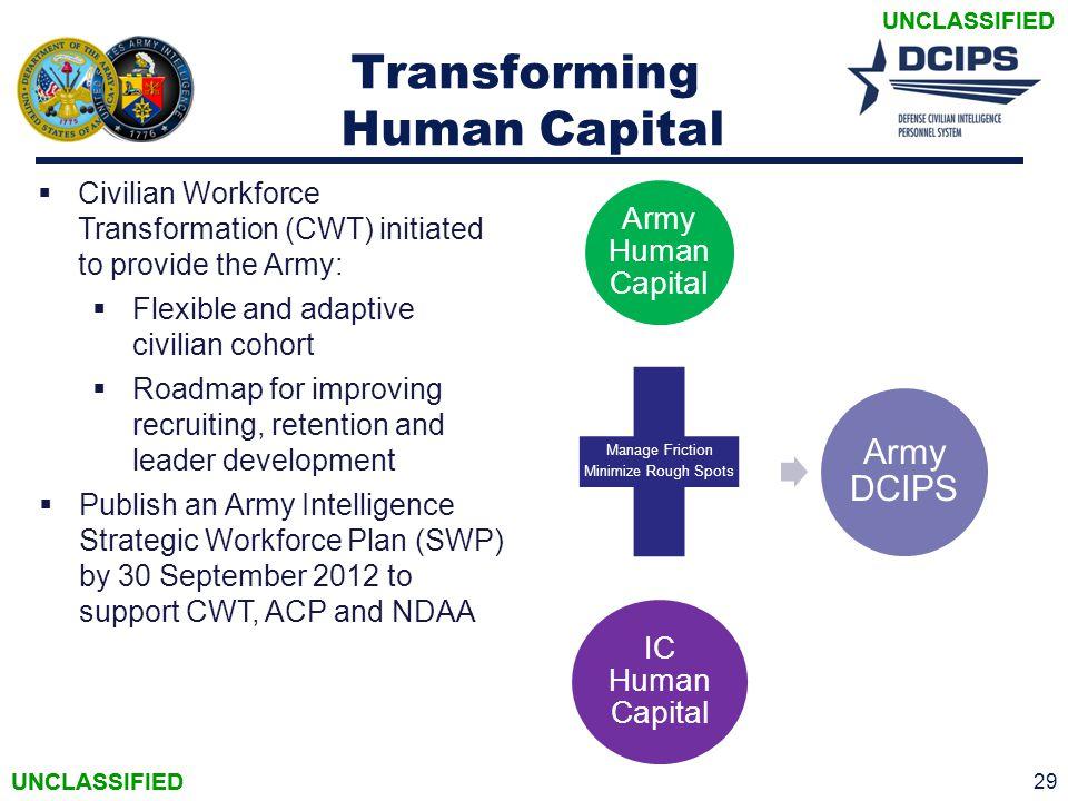 Transforming Human Capital