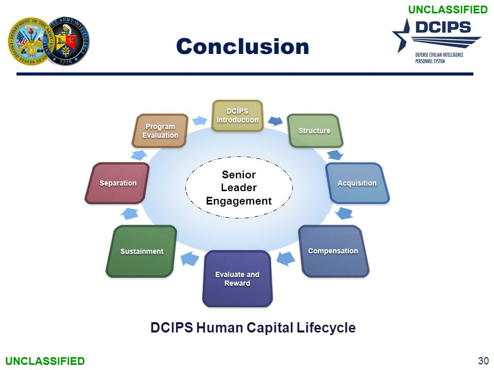 Senior Leader Engagement DCIPS Human Capital Lifecycle