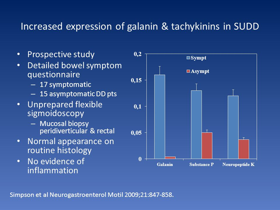Increased expression of galanin & tachykinins in SUDD