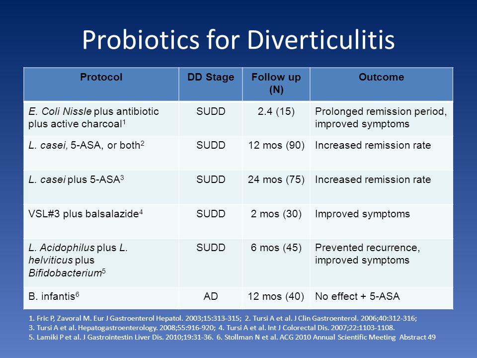 Probiotics for Diverticulitis