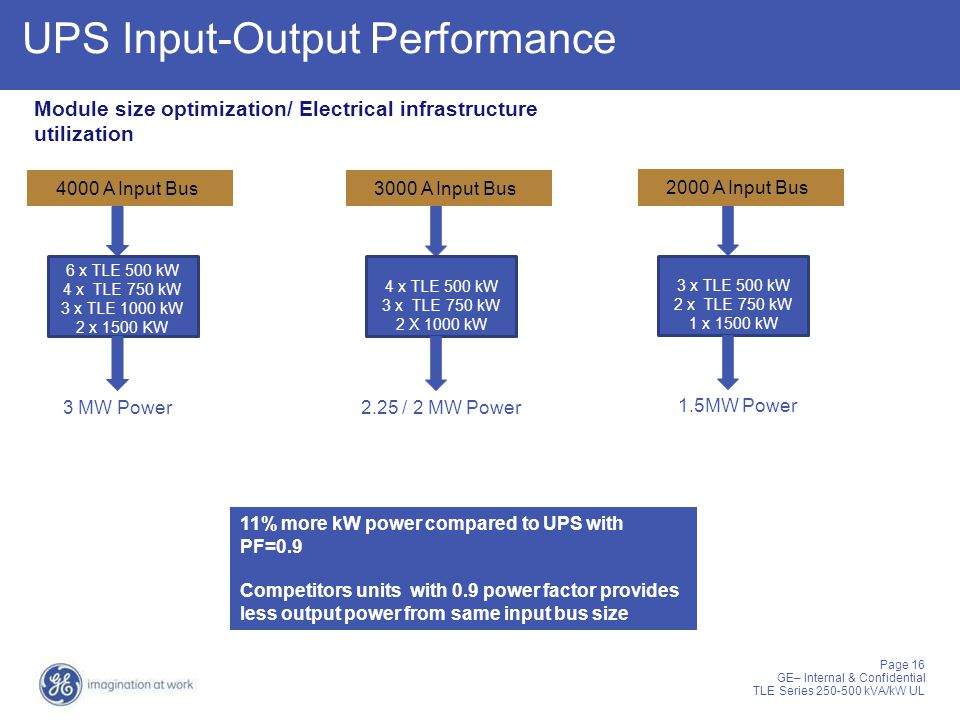 UPS Input-Output Performance
