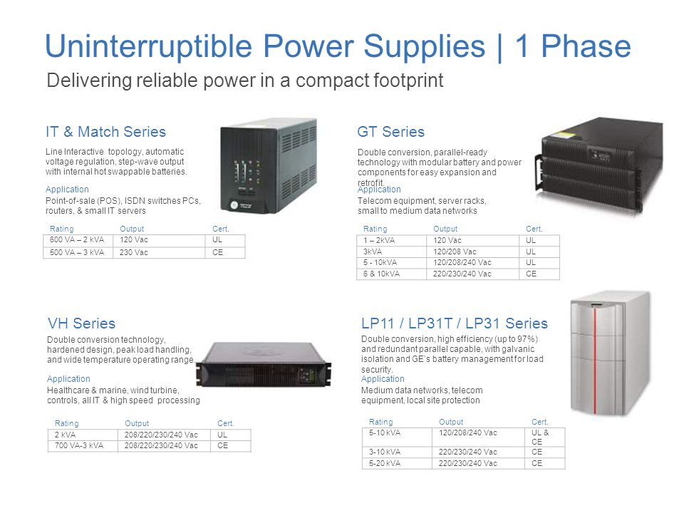 Uninterruptible Power Supplies | 1 Phase