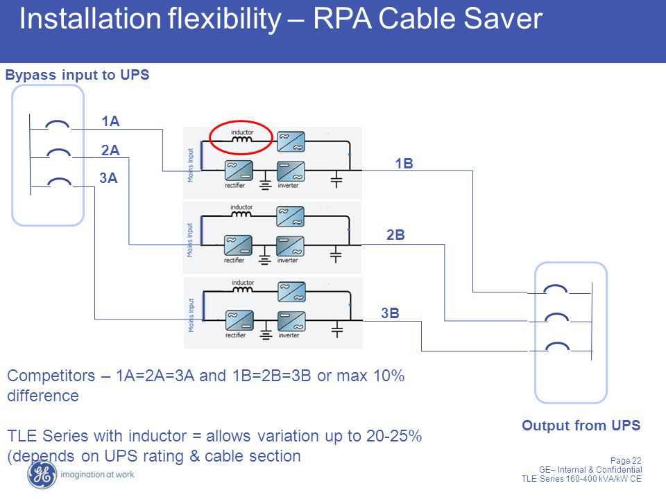 Installation flexibility – RPA Cable Saver