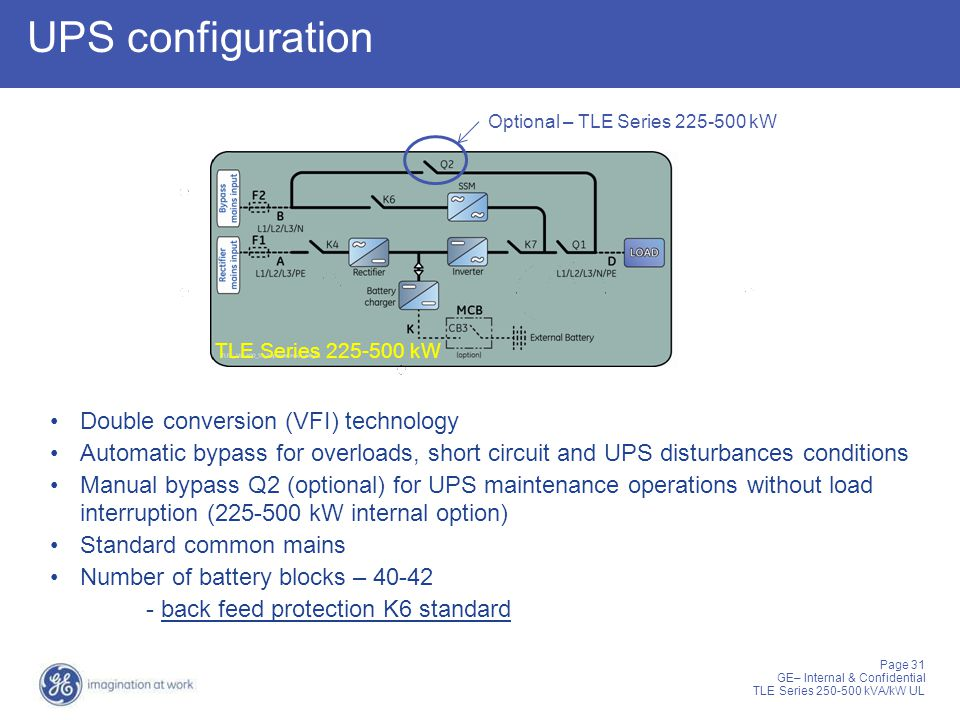 UPS configuration Double conversion (VFI) technology