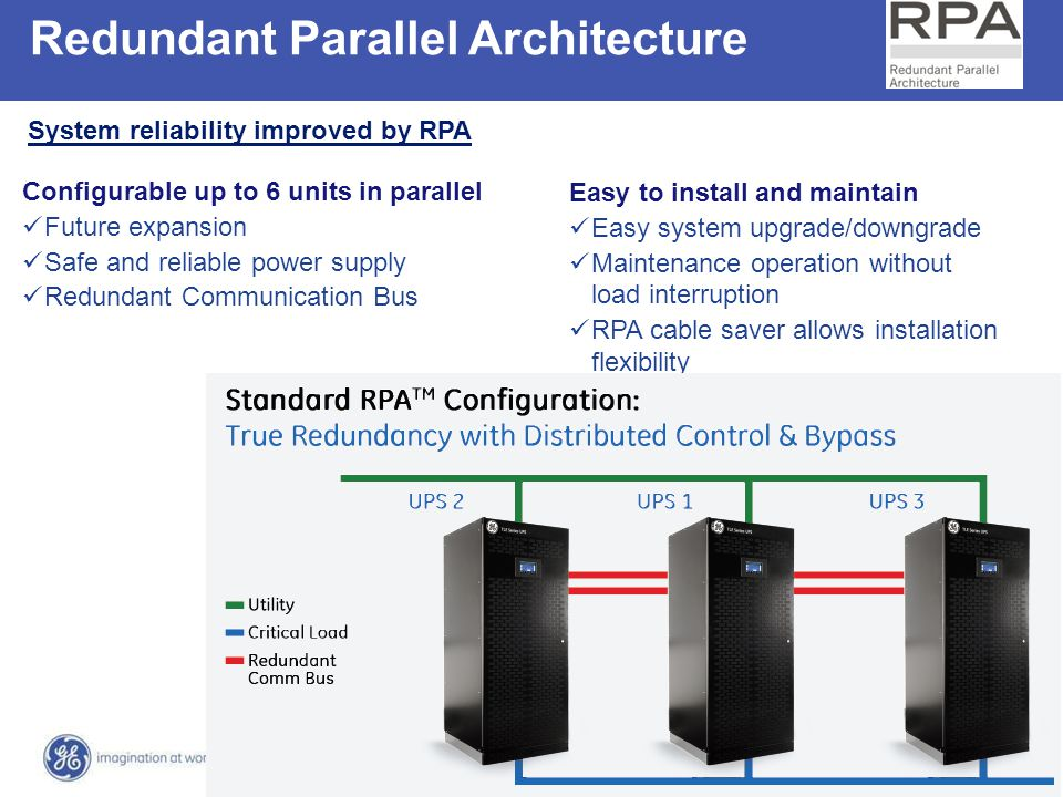 Redundant Parallel Architecture