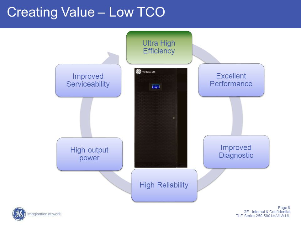 Creating Value – Low TCO
