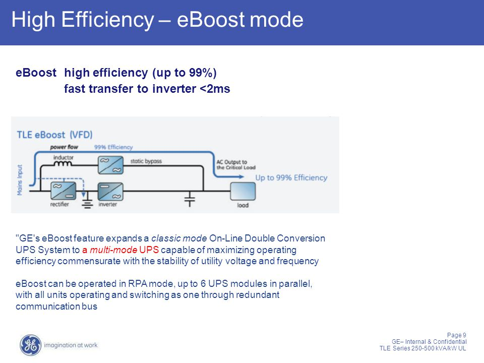 High Efficiency – eBoost mode