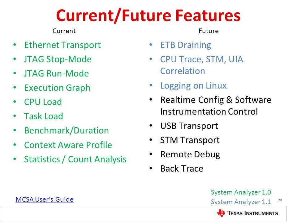 Current/Future Features