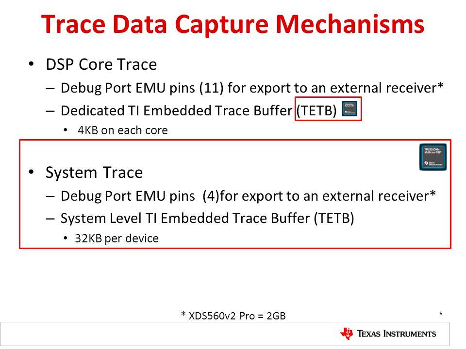 Trace Data Capture Mechanisms