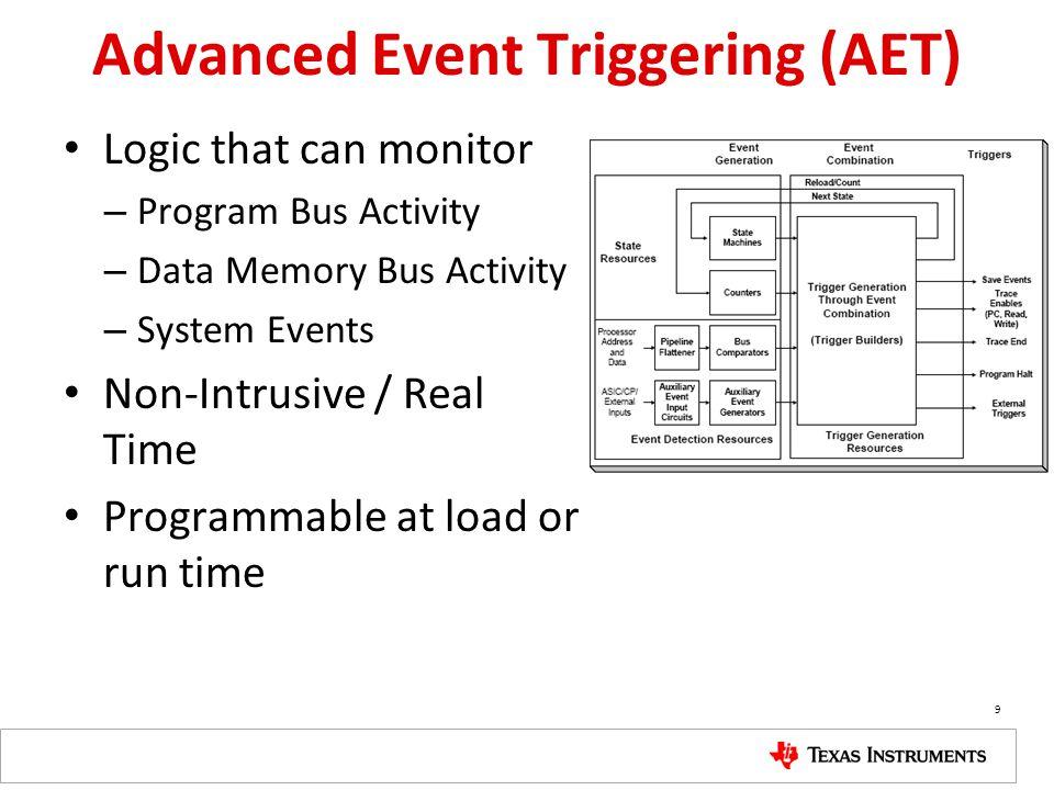 Advanced Event Triggering (AET)