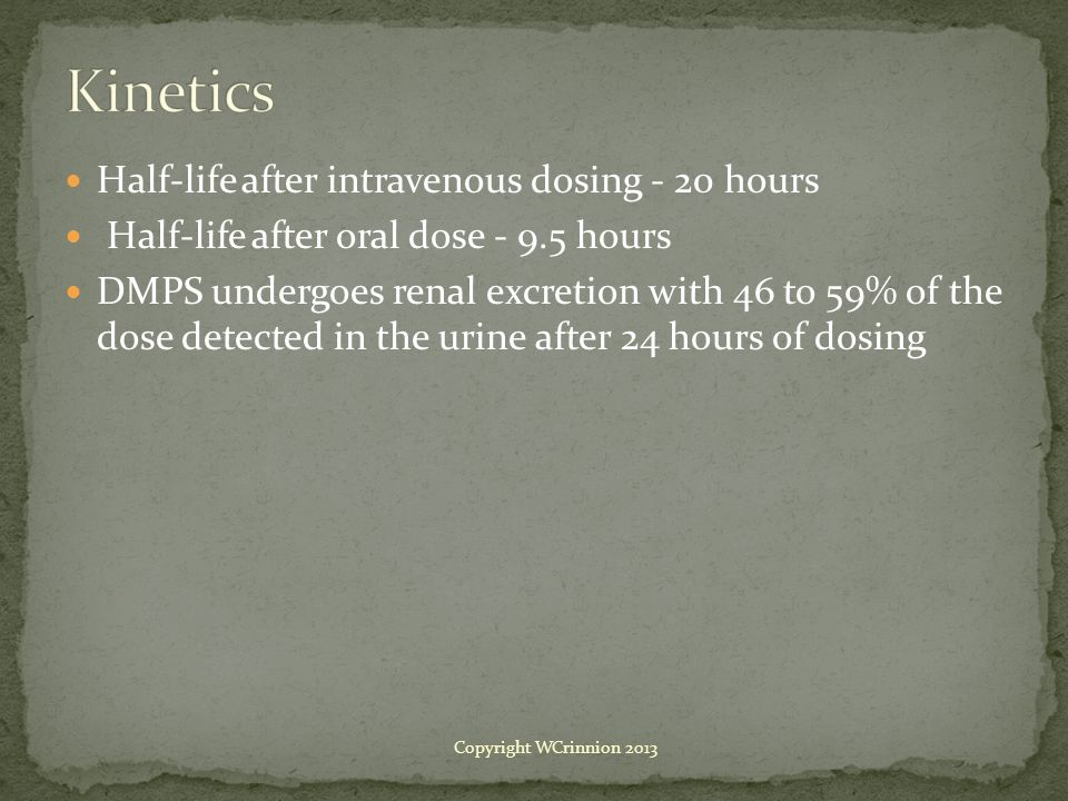 Kinetics Half-life after intravenous dosing - 20 hours