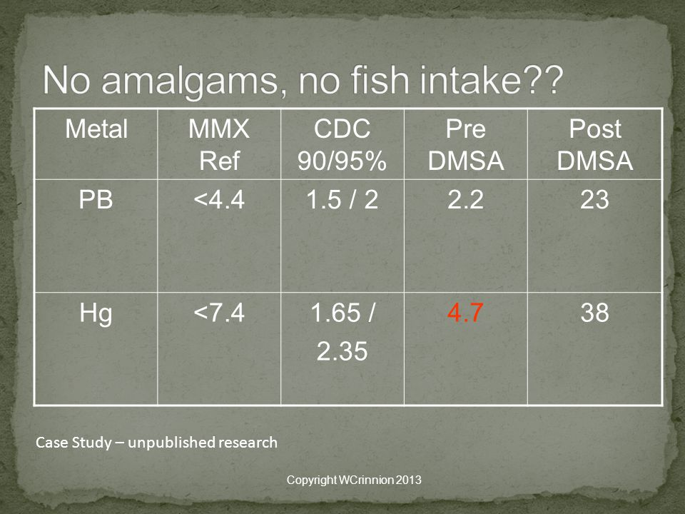 No amalgams, no fish intake