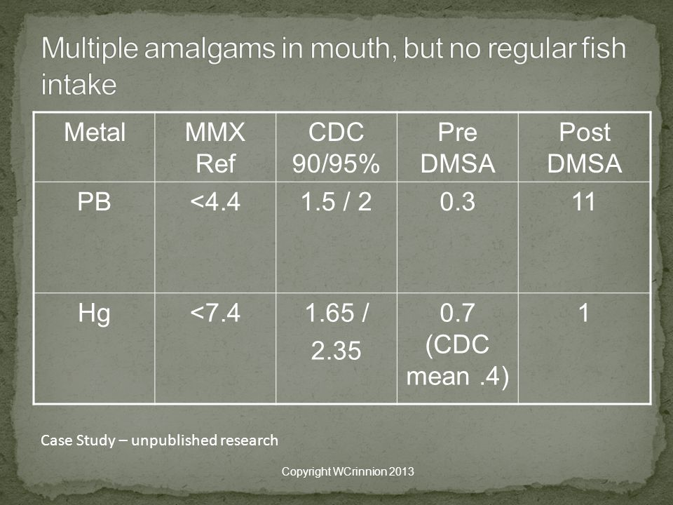 Multiple amalgams in mouth, but no regular fish intake