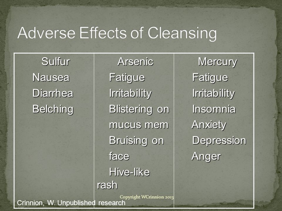 Adverse Effects of Cleansing