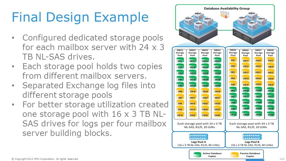 Final Design Example Configured dedicated storage pools for each mailbox server with 24 x 3 TB NL-SAS drives.