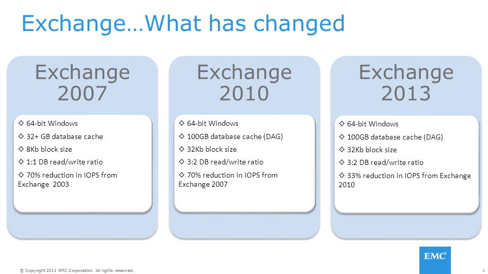 Exchange…What has changed