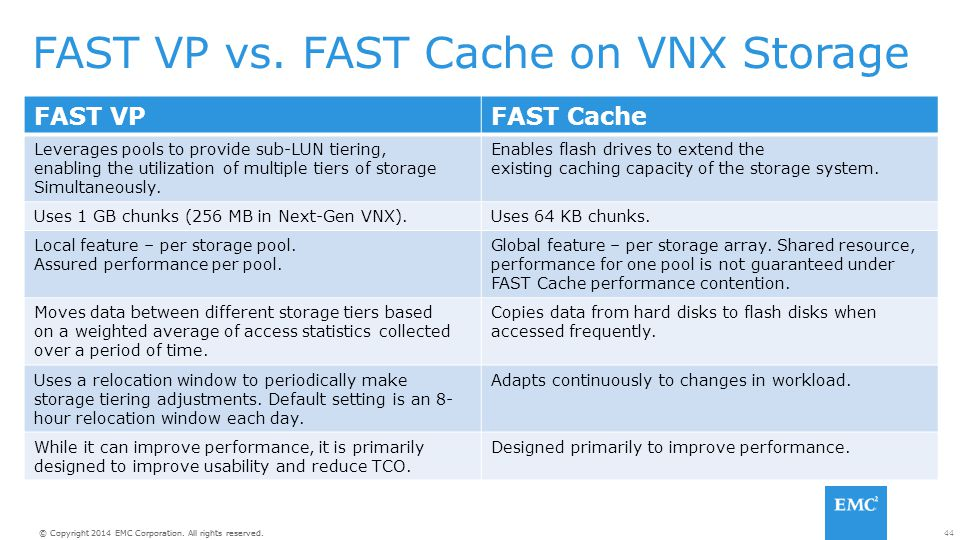 FAST VP vs. FAST Cache on VNX Storage