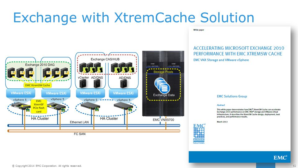 Exchange with XtremCache Solution