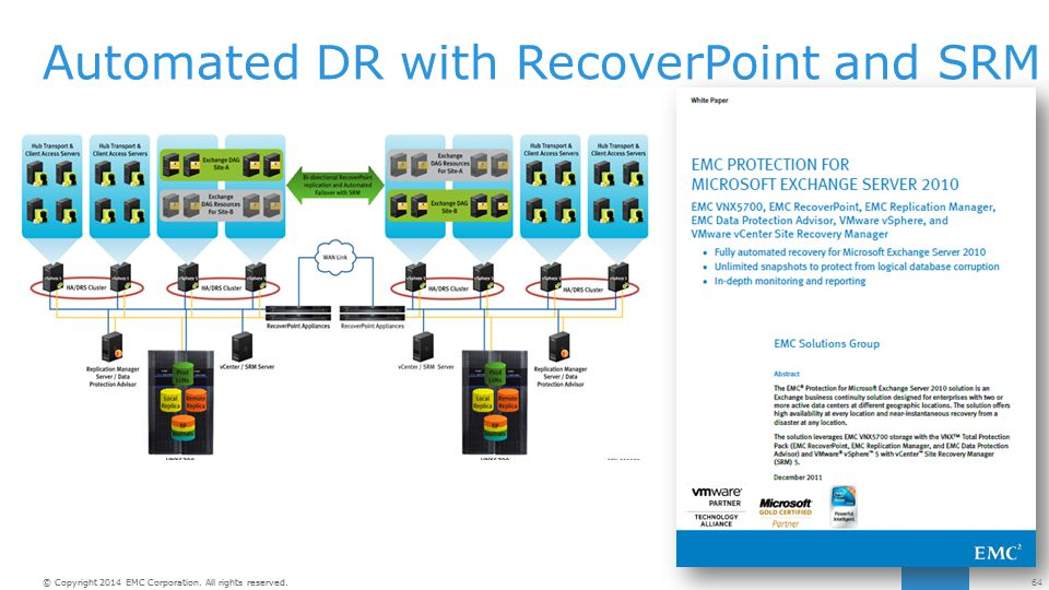 Automated DR with RecoverPoint and SRM