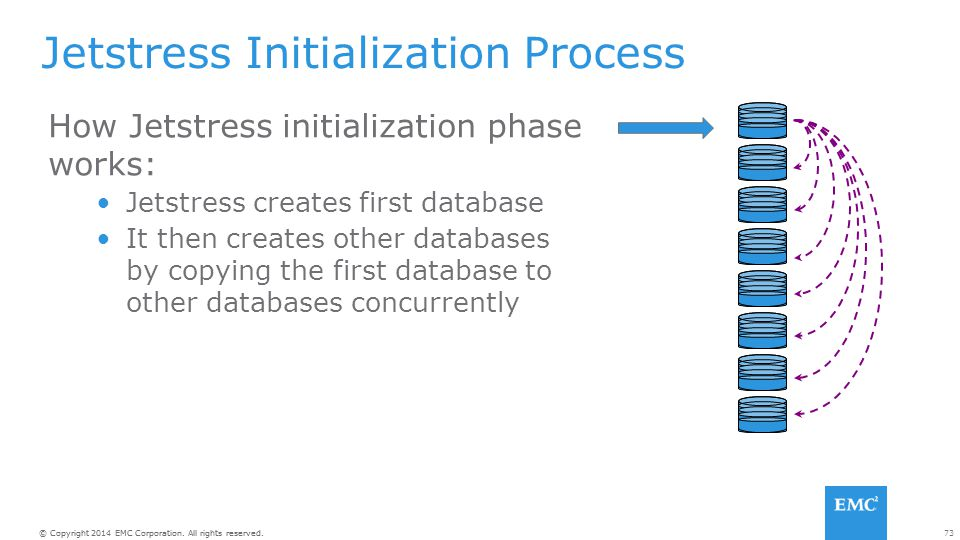 Jetstress Initialization Process