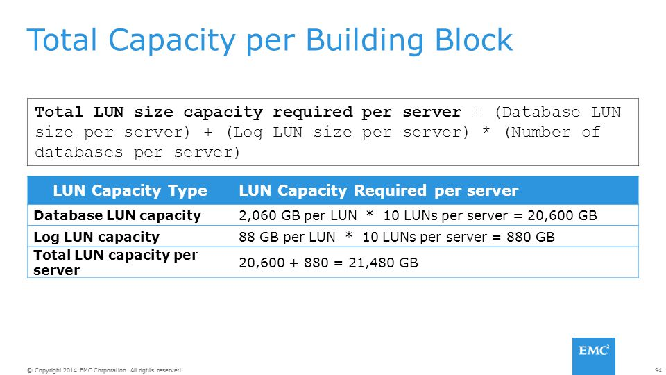 Total Capacity per Building Block