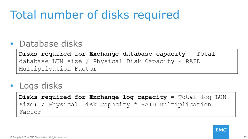 Total number of disks required