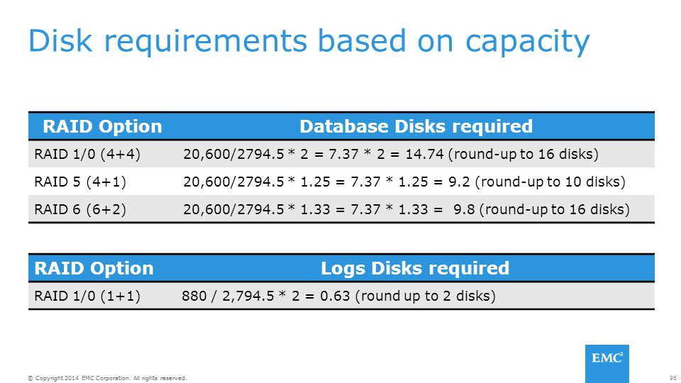 Disk requirements based on capacity