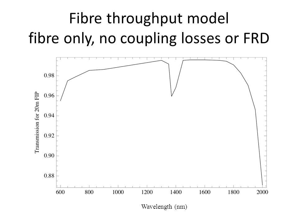 Fibre throughput model fibre only, no coupling losses or FRD