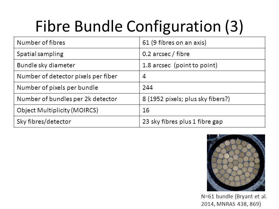 Fibre Bundle Configuration (3)