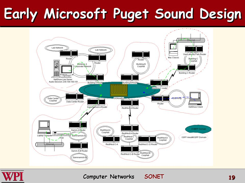 Early Microsoft Puget Sound Design