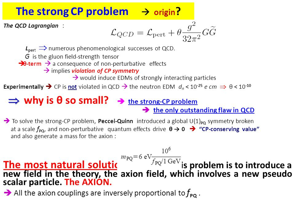 The strong CP problem  origin