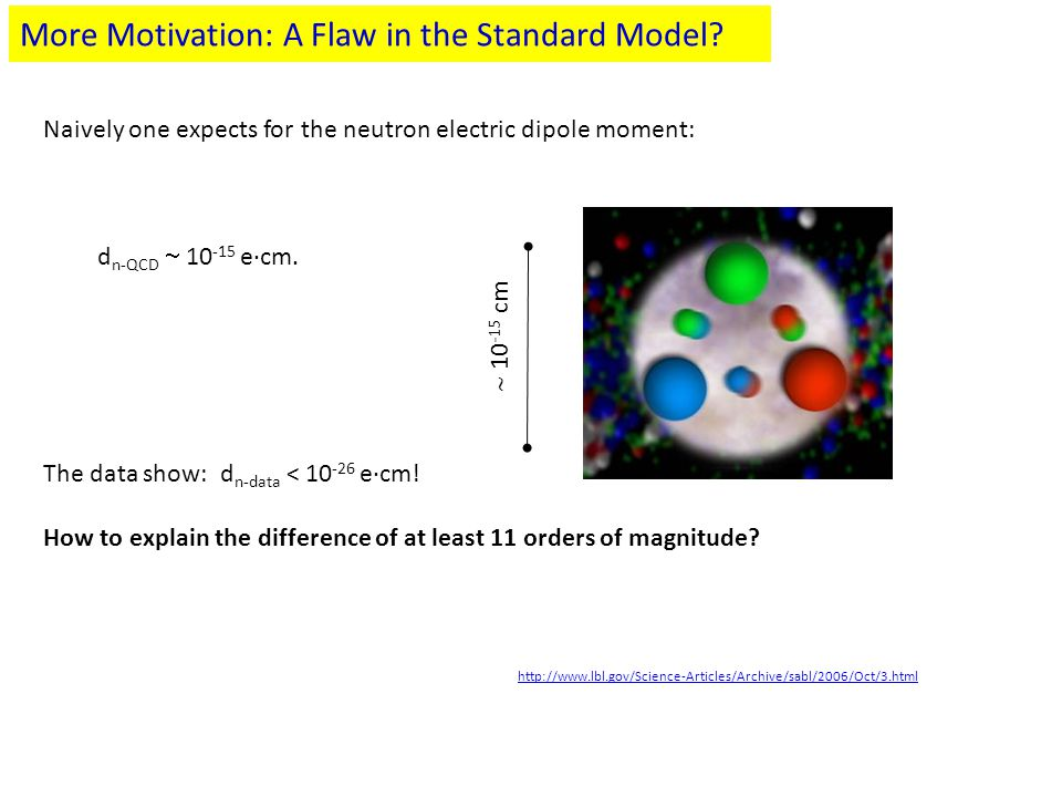 More Motivation: A Flaw in the Standard Model