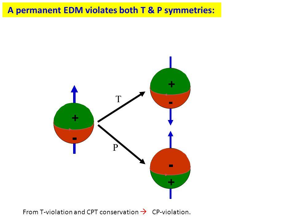 A permanent EDM violates both T & P symmetries: