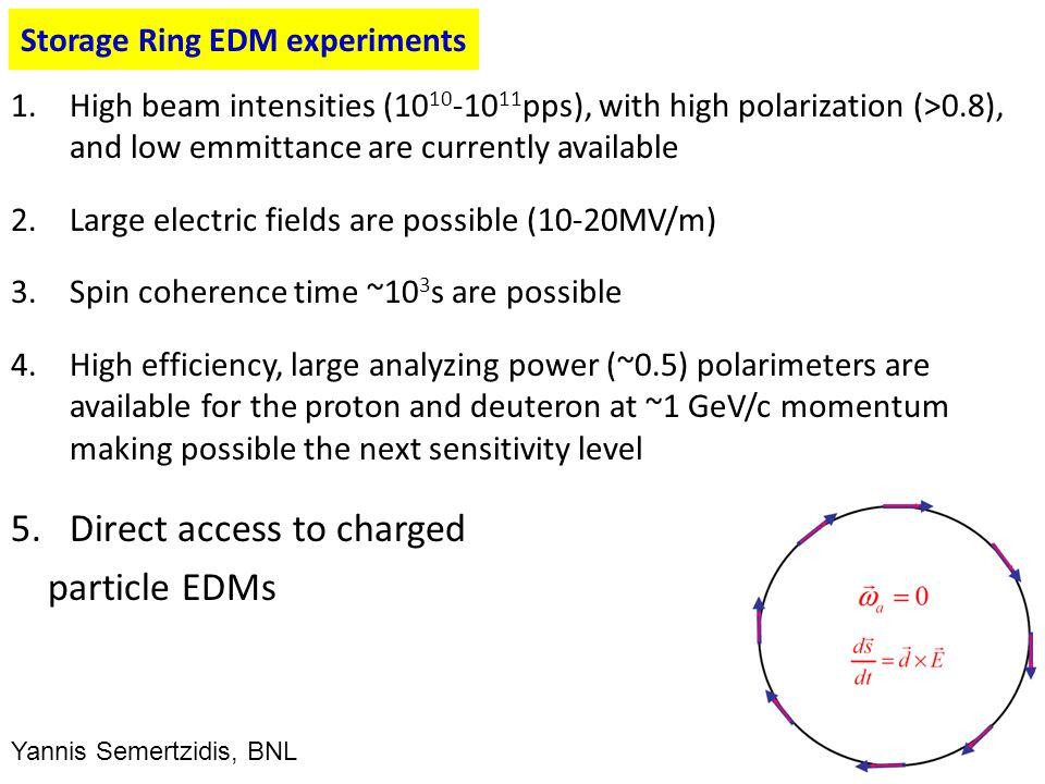 Storage Ring EDM experiments
