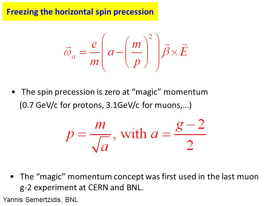 Freezing the horizontal spin precession